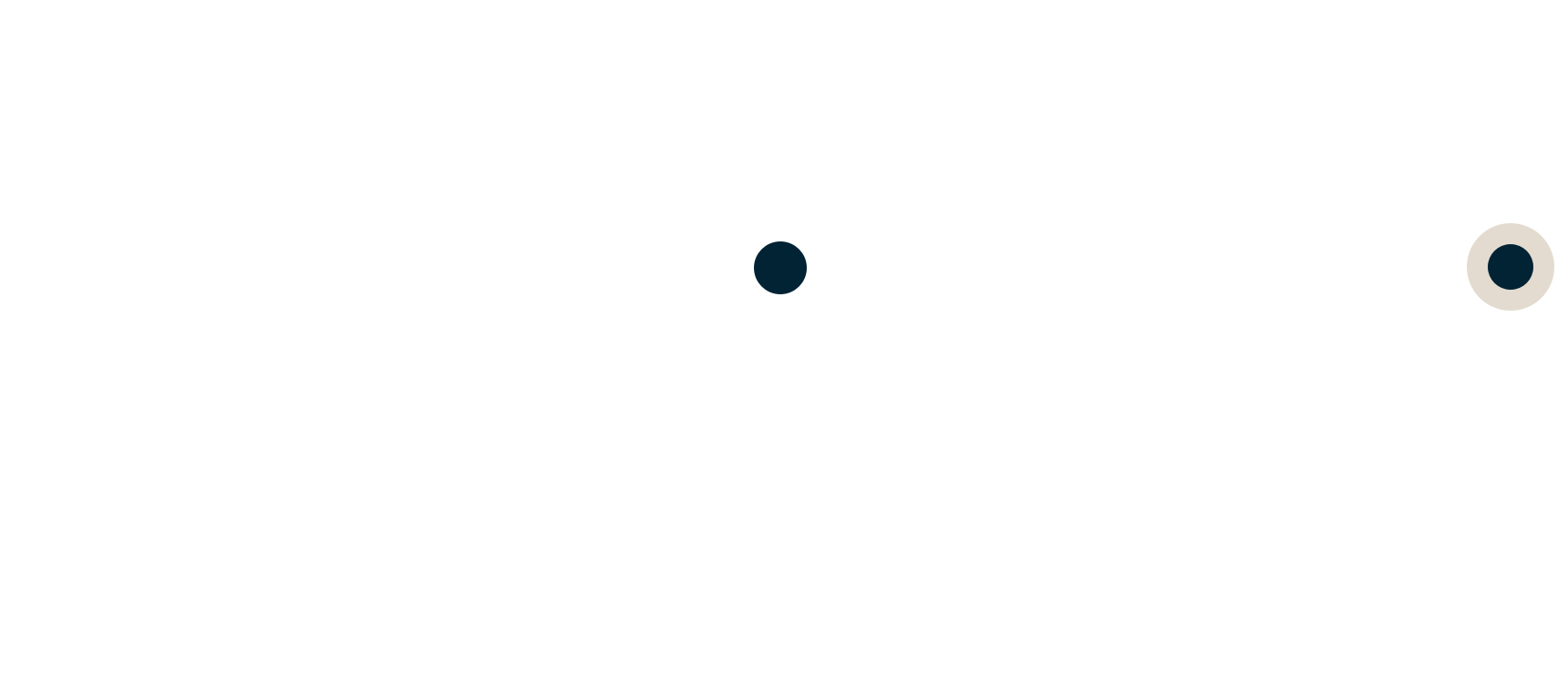 The Double Diamond Model by the Design Council
